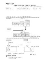 Buy C54060 Technical Information by download #118384