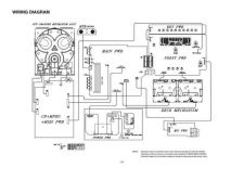 Buy FFH-2103AX 2-1 Service Information by download #111876