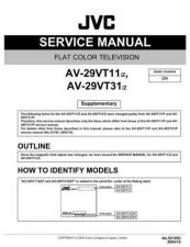 Buy JVC AV28CT1EP Service Manual Schematic Circuit. by download Mauritron #269746