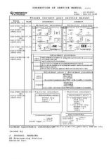 Buy V50057 Technical Information by download #119646