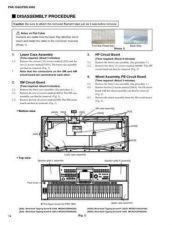 Buy Yamaha PSR190 SM1 E Manual by download Mauritron #258902