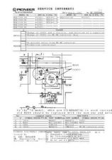 Buy C52045 Technical Information by download #118132