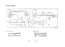 Buy SR10202B Technical Information by download #116076