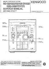 Buy KENWOOD RXD-V525 V626 V727 V828 Technical Information by download #118840