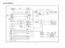 Buy FFH-1920 SCHEMATIC1 Service Information by download #111860