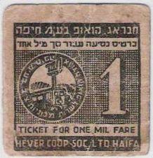 Buy HEVER COOP SOC LTD. HAIFA Transportation Token
