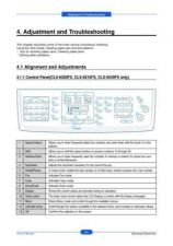 Buy 20080620132331781 04-ALIGNMENT TROUBLES Manual by download Mauritron #302981