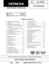 Buy Hitachi DV-RX7000E(UK) Service Manual by download Mauritron #285267
