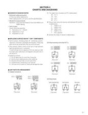 Buy JVC hc007 Service Manual by download Mauritron #281045