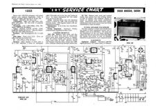 Buy EKCO ARG334 Equipment Service Information by download Mauritron #330462