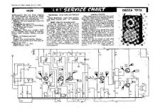 Buy DECCA TP75 Service Sheets Set by download Mauritron #328306