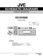 Buy JVC KD-DV5000_schem Service Manual Circuits Schematics by download Mauritron #274890