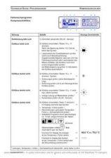 Buy Volkswagen T4 WestfaliaT4CompessorFridgeControlWM by download #333863