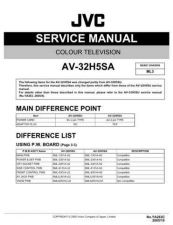 Buy JVC AV-32D104parts Service Manual by download Mauritron #279920