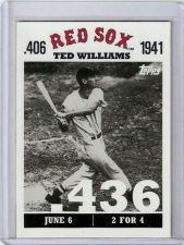 Buy Ted Williams 2007 Topps Williams 406 Insert TW17