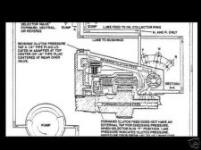 Buy VELVET DRIVE 71c 72c BOAT MARINE TRANSMISSION MANUAL Hydraulic Direct Drive 71 C