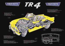 Buy TRIUMPH TR4 WORKSHOP & FULL PARTS MANUALs -520pgs for TR 4 TR4A Service & Repair