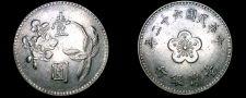 Buy 1973 YR62 Taiwan 1 Yuan World Coin - China Formosa