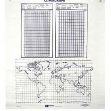 "Buy Student Weather 2-Sided Plotter 44"" x 55"" Chart Maps 00647"