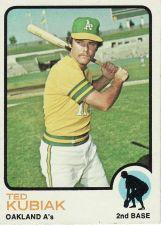 Buy 1973 Topps #652 - Ted Kubiak - Athletics