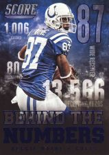 Buy 2014 Score Behind The Numbers Blue #BN8 - Reggie Wayne - Colts