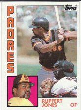 Buy 1984 Topps #327 - Ruppert Jones - Padres