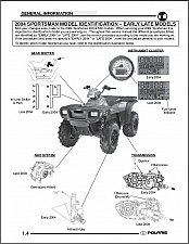 Buy 2004 Polaris Sportsman 400 / Sportsman 500 ATV Service Manual on a CD