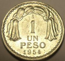 Buy Chile 1954 Peso Unc