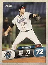 Buy Mike Loree 2014 , Taiwan baseball card