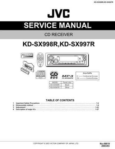 JVC KD-SX998R KD-SX997R Service Schematics by download #156227