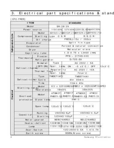 Samsung BG28MCMWHN WHKHK128103 Manual by download #163790