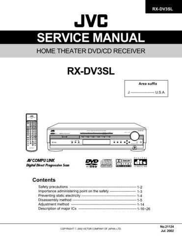 JVC RX-8030 SCH Service Manual by download #156505