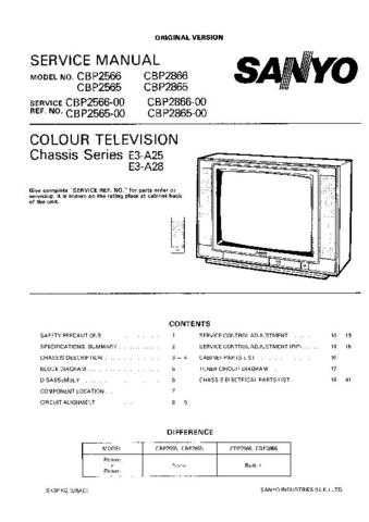 SANYO CBP2865 COLOUR TV SERVICE MANUAL CDC-1409 by download #157418