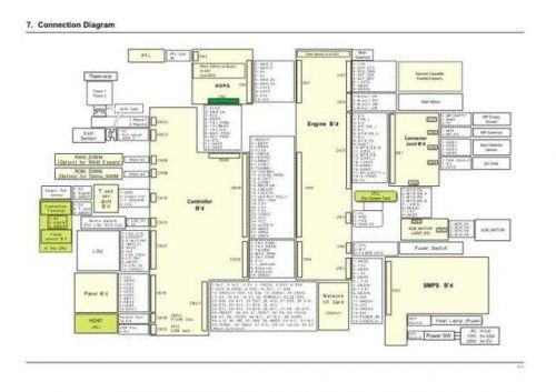 Samsung ML15ASASS EDCPL044E12 Manual by download #164554