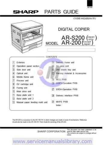 Sharp AR205-N205-S205 PG GB(1) Manual by download #179379