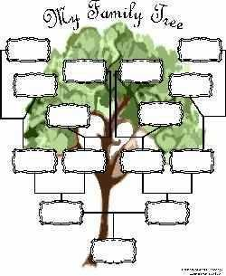 Genealogy Research Service
