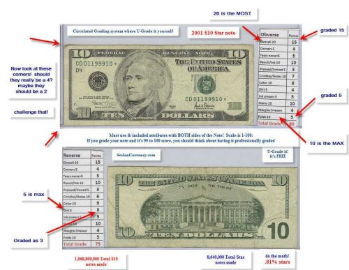 Learn to GRADE your own USA Currency for $.01