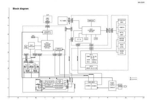 JVC MX-G500 sch Service Schematics by download #156302