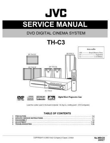 JVC TH-C3UW Service Manual by download #156545