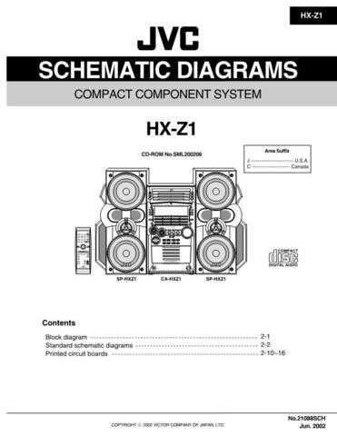 JVC HX-Z1 schem Service Schematics by download #155990
