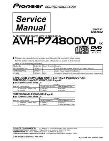 PIONEER C2862 Service Data by download #152827