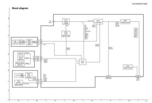 JVC 49686SCH Service Schematics by download #120644