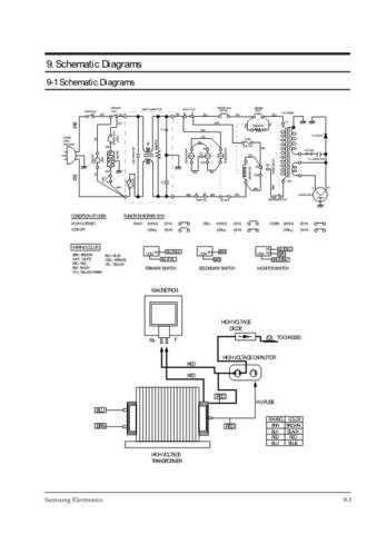 Samsung CE935GR SBTW SMSC116 Manual by download #163905