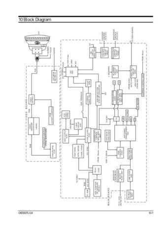Samsung CKE5507LXX XAC10029113 Manual by download #164077