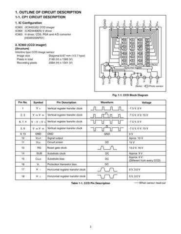 Sanyo SM5310523-00 1A Manual by download #176507