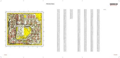 Philips CM25 P33 v pcb Service Schematics by download #157067