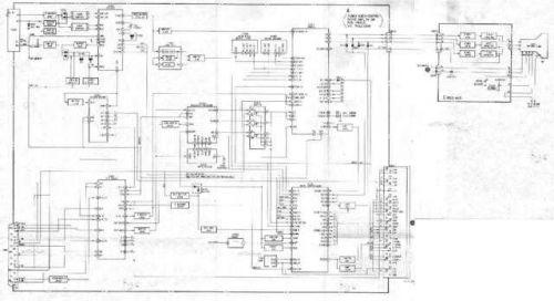Sony KV-25M BLOCK B Tuner Audio Control Y-C Procesor RGB Jungle Service Schemat
