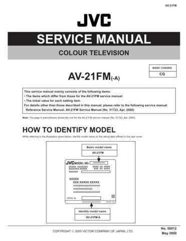 JVC 56012 Service Schematics by download #122521