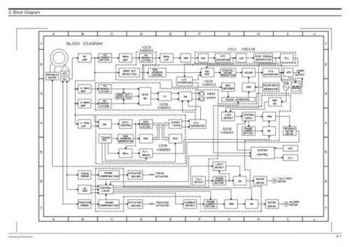 Samsung DV470 CHN80102113 Manual by download #164227