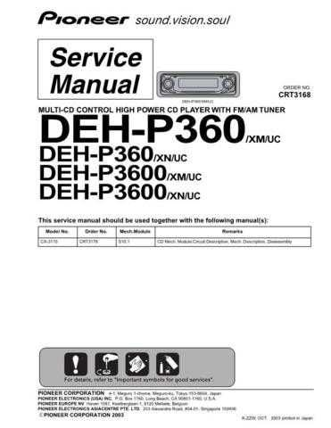 PIONEER C3168 Service Data by download #149158